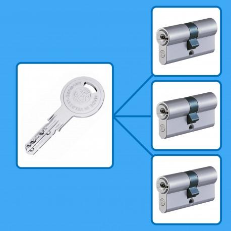 Zjednotenie vložiek CES WSM a CES PSM na spoločný kľúč
